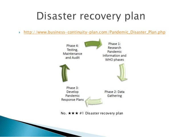 Business continuity plan for Pandemic preparedness plan template