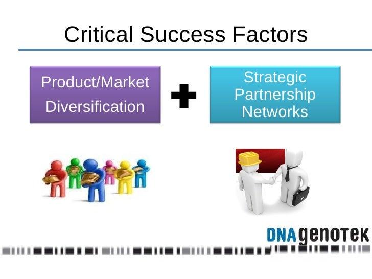 success factors for supermarket industry Innovative ideas drive market success critical success factors for consumer electronics the critical success factors for this industry are.