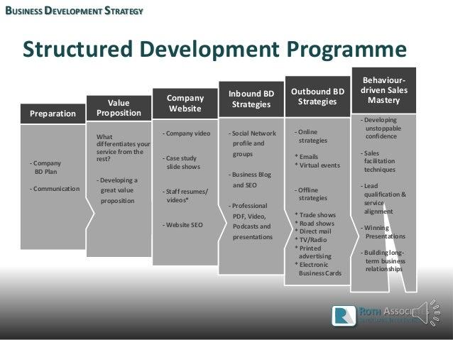 Business development plan sample