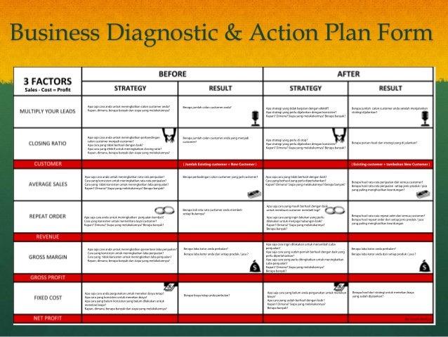Top Business Plan
