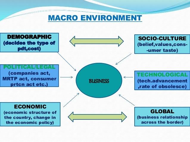 macro environment case of hilton
