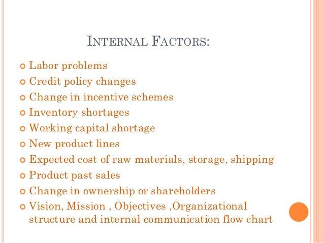 internal factors business environment essay