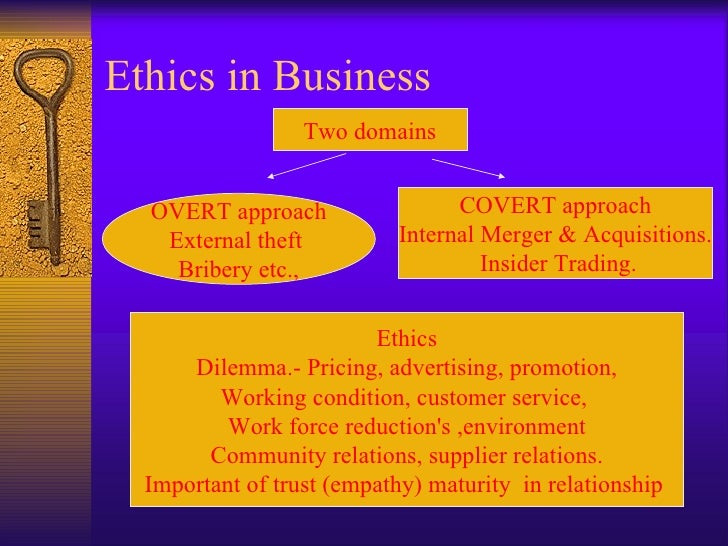 essay on ethical dilemma you have faced You are already doing that in your english class we have provided you with a   risk you have taken, or ethical dilemma you have faced and its impact on you.