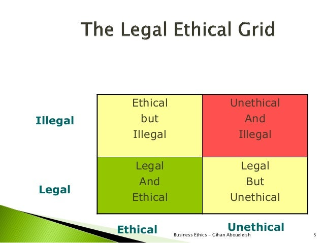 the illegal and unethical activities of Some considerations on ethical and unethical issues it because using it to do something that is not illegal does not activities that our exposure to.
