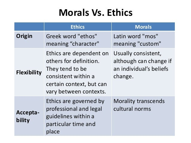gay rights vs morality ethics and Within the narrative of the rejection of morality it forcefully presses moral claims against christian sexual and relational ethics: rights-bearing.