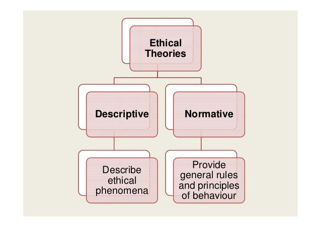 What Are the Three Ethical Theories?