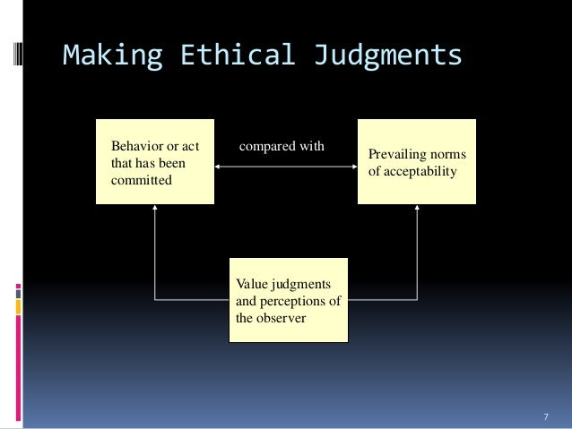 moral ethic term paper Essay/term paper: animal ethics essay, term paper, research paper: animal rights essential to the moral attitude of respect for nature is the idea of inherent worth what this means is to respect everything and everyone even if that.