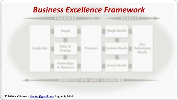 Business Excellence Framework<br />© 2010 K V Ramesh the.kvr@gmail.comAugust 9, 2010<br />