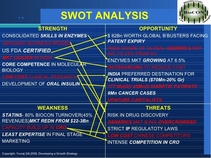 swot analysis of mercury drug We just sent you an email to verify your account check your inbox.