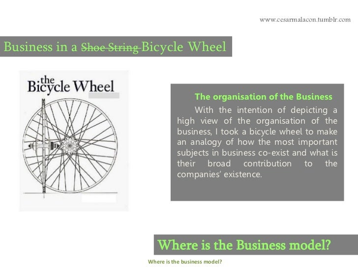 www.cesarmalacon.tumblr.comBusiness in a Shoe String Bicycle Wheel                                        The organisation...