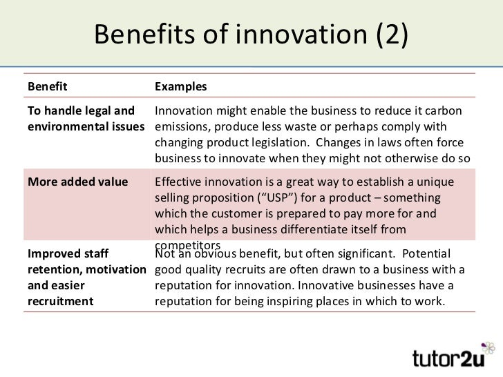 Business innovation for Product innovation company