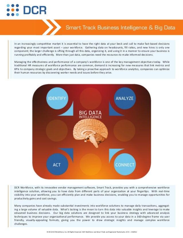 Business Intelligence and Big Data Analysis