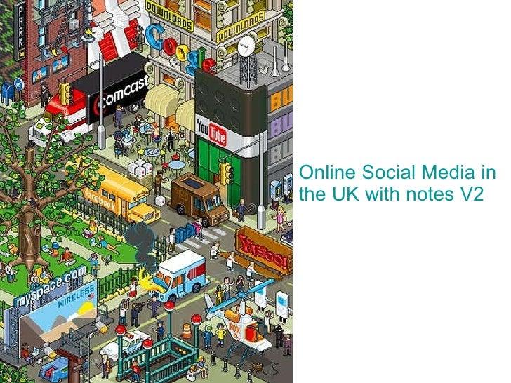 Social Media Marketing in the UK