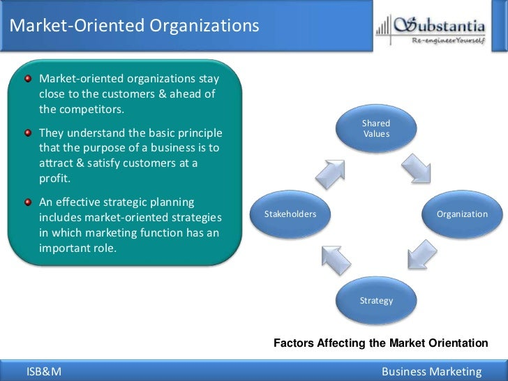 marketing functions in organization