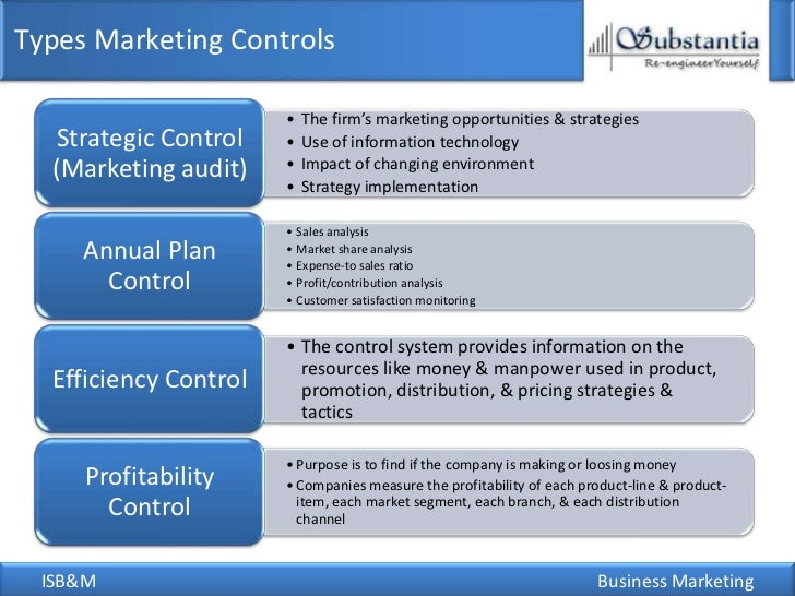 marketing audit analysis of the marketing strategy Advertisements: marketing audit: importance of marketing audit for a company marketing audit is a systematic examination of a business's marketing environment, objectives, strategies and activities with a view to identifying key strategic issues, problem areas and opportunities.