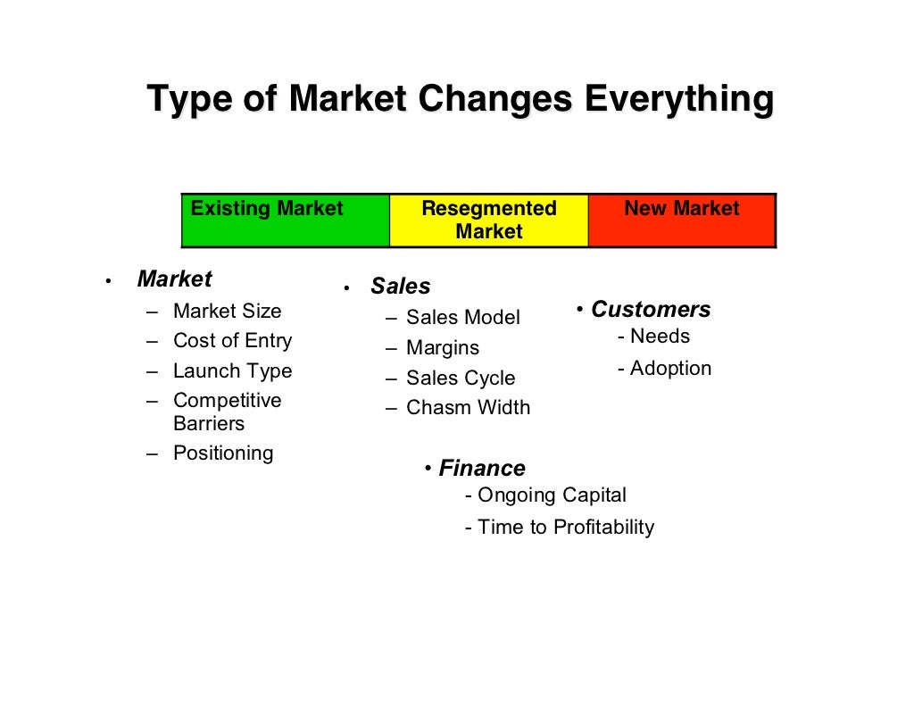 market model pattterns of change Market model patterns of change essay sample the industry i chose to research is the superstore industry an industry, which at one time was dominated by kmart, has gone through enormous change over the past five to ten years.