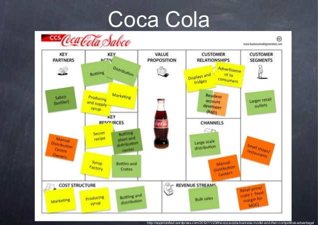 scope and limitation in operation and strategy of coca cola The competitive advantage of strategic alliances  the coca-cola company and  the strategic alliance can have the scope of utilizing the pioneering.