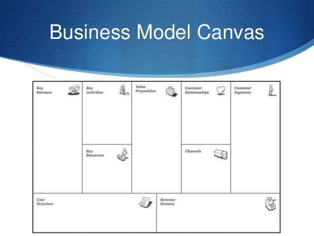 Business Model Patterns and Examples Part I