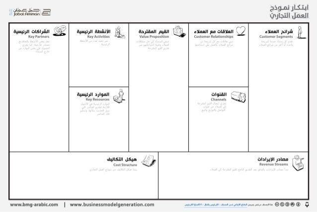 Cibc business model example kajal