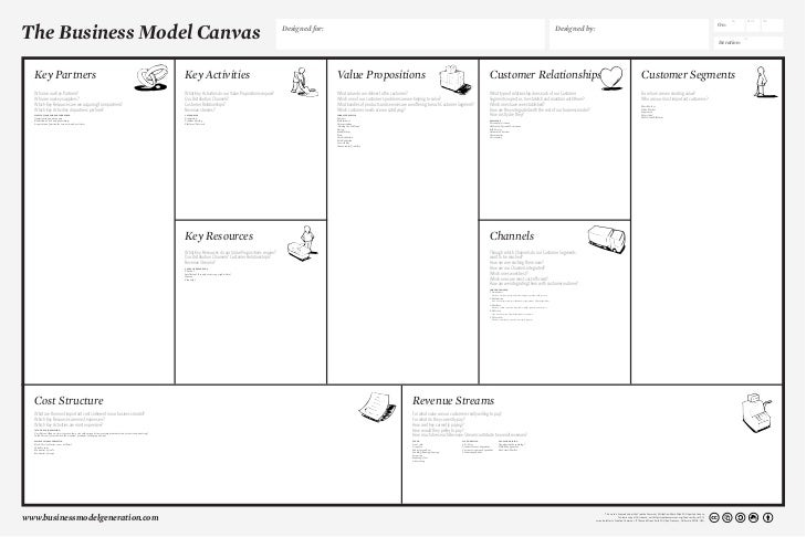 Day      Month   Year     The Business Model Canvas                                                                       ...
