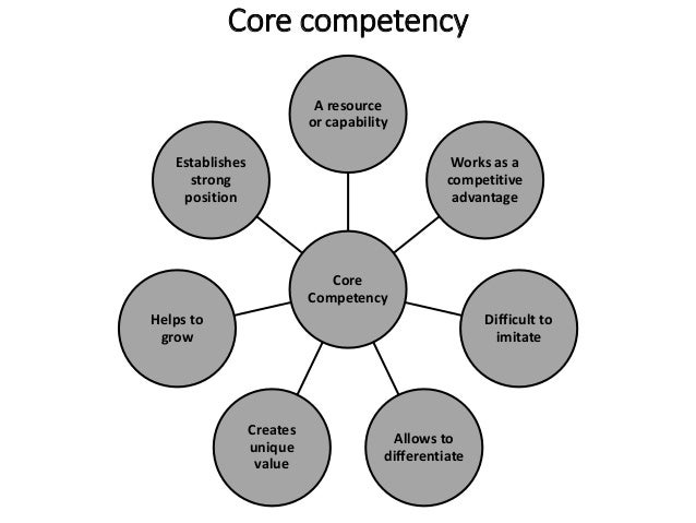advantages of strategic alliances and network structures today Competitive advantage through the employees  in today's fast-paced economy competition is an  and the integration of the business into a global network.