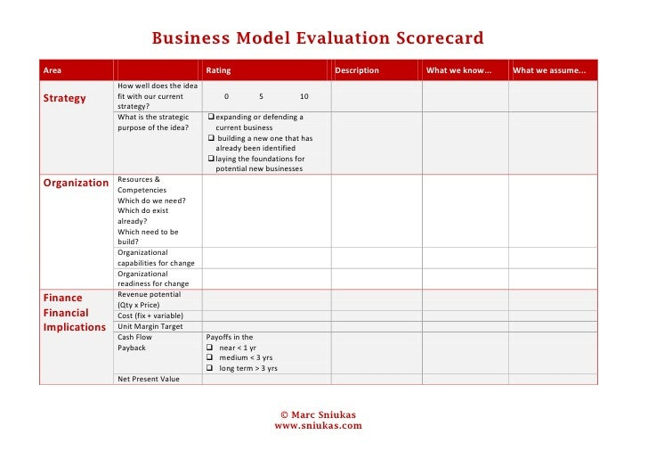 Business Model Evaluation Scorecard