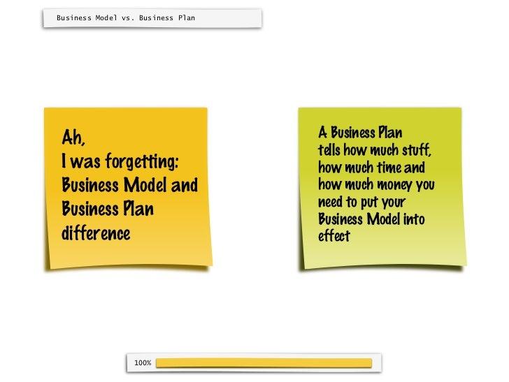 Business model business plan