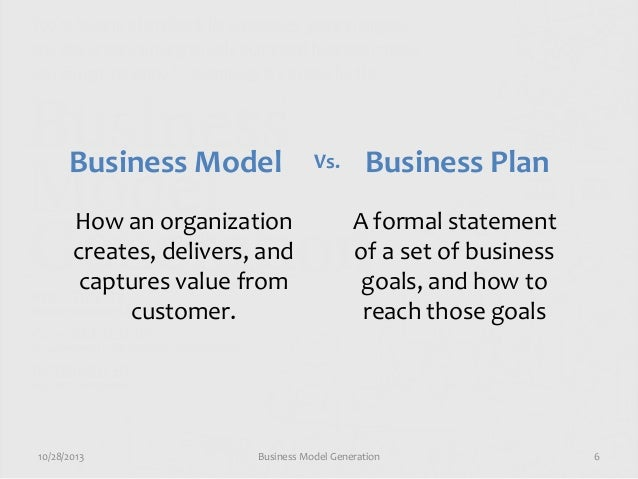 Business plan and business model