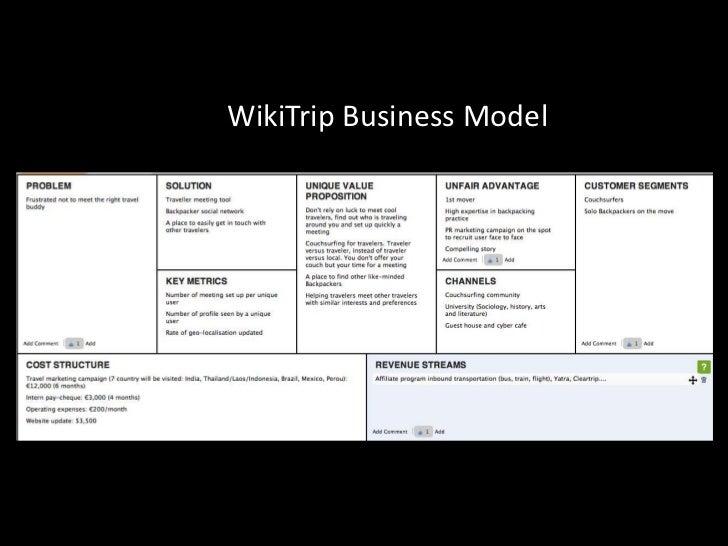 WikiTrip Business Model
