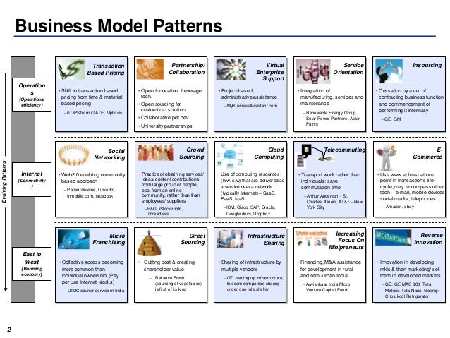 business group photo ideas - Business model patterns