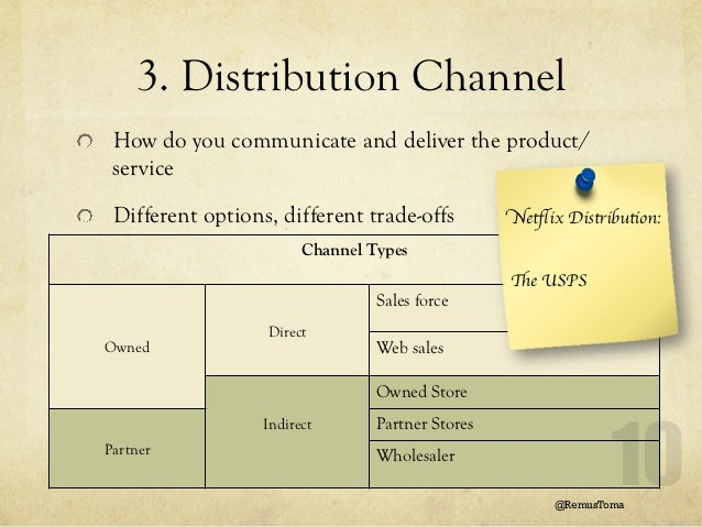 pdf on conclusionof channels of distribution