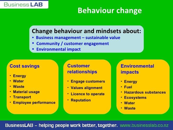 Behaviour change <ul><li>Change behaviour and mindsets about: </li></ul><ul><li>Business management – sustainable value </...