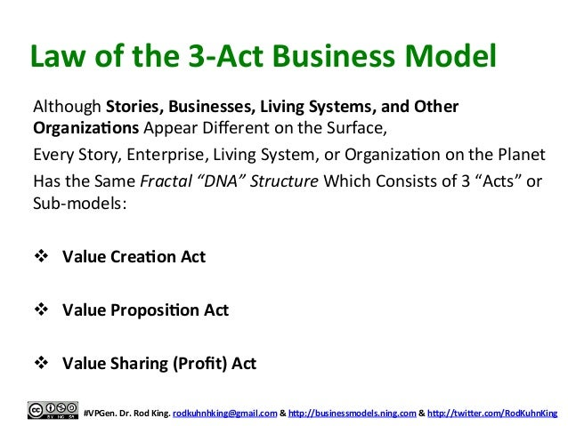 Law  of  the  3-‐Act  Business  Model   Although  Stories,  Businesses,  Living  Systems,  and  O...