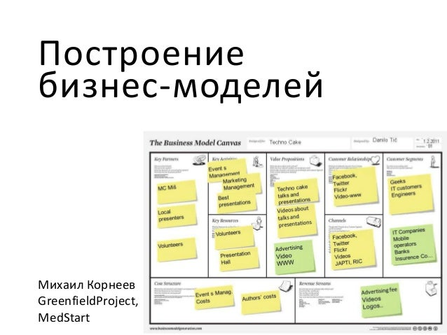 Построениебизнес-моделейМихаил КорнеевGreenfieldProject,MedStart
