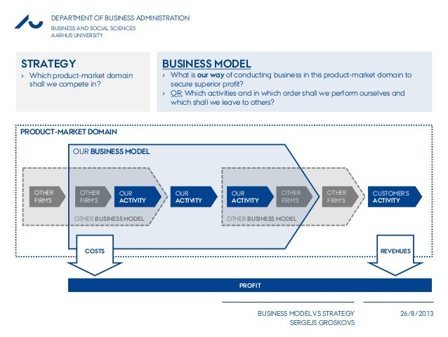 business model and strategy Seddon and lewis strategy and business models  difference between a business model and a strategy as a difference in the level of abstraction.