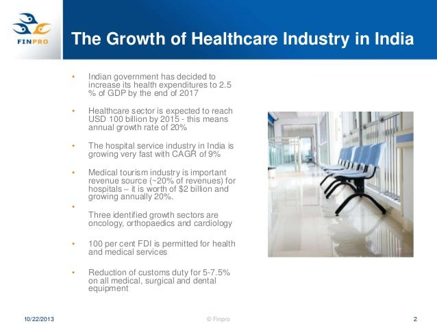 Healthcare business plan india