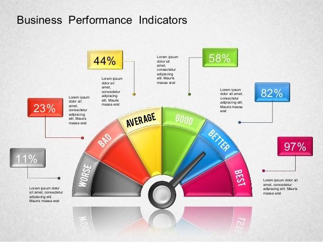 Business Performance Indicators 11% 23% 44% 58% 82% 97% Lorem ipsum dolor sit amet, consectetur adipiscing elit. Mauris ma...