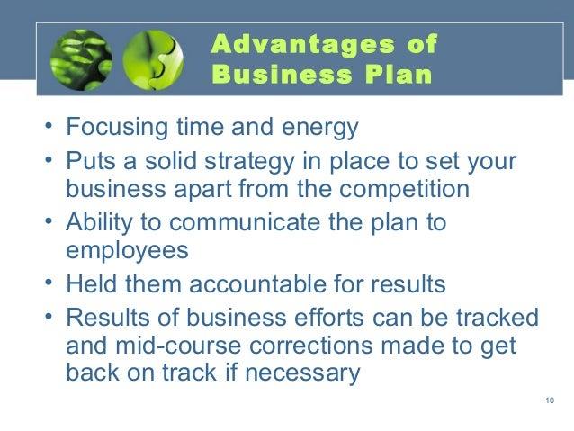 Papad business plan