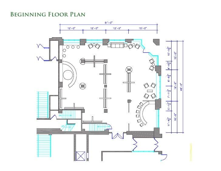 Business Plan 1 Emerald City