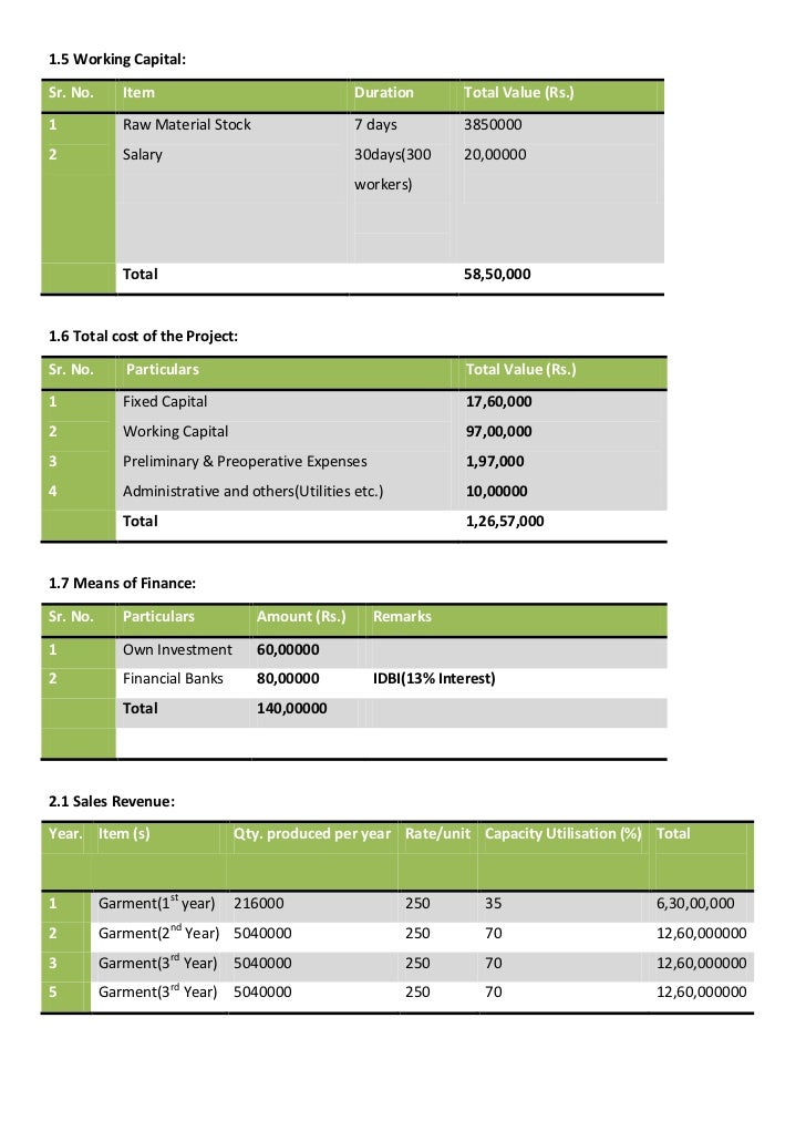 how much does it cost to post resume on 28 images top