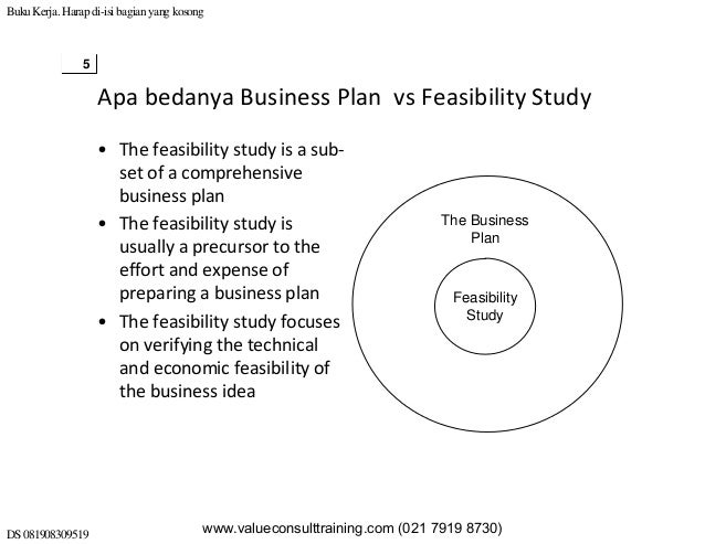 What's the difference between a feasibility study and a business plan?