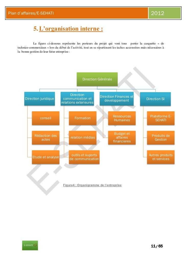 Modele organigramme d 39 une collectivite document online for Organigramme online