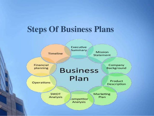 Business plan for new product