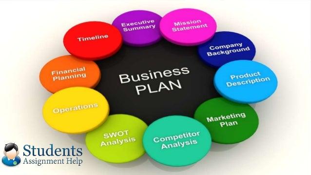 Idea business plan