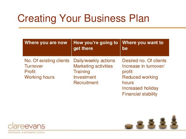 How to construct a business plan