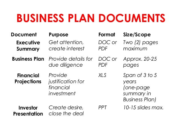 Business Plan Slides