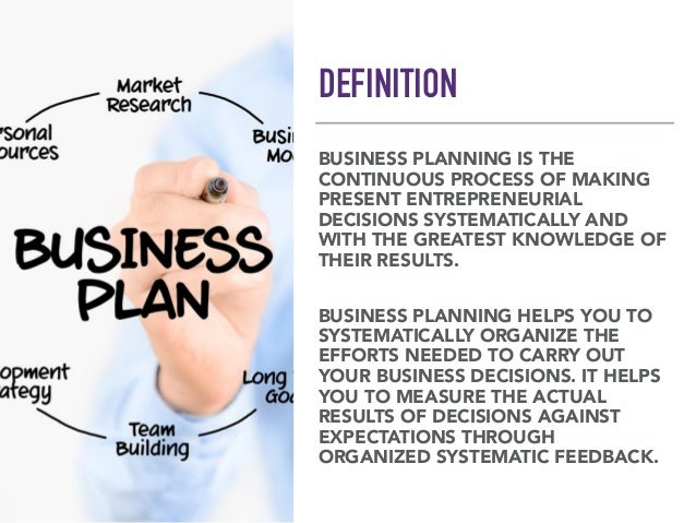 Definition Of Planning In Business Management