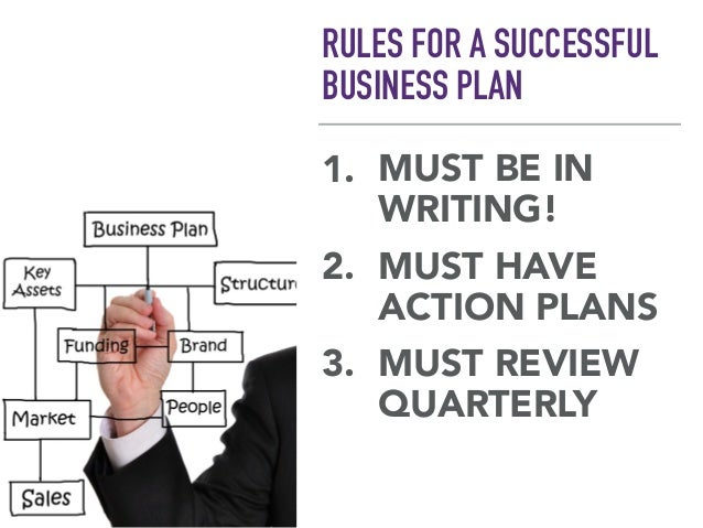 Real estate agents business plan