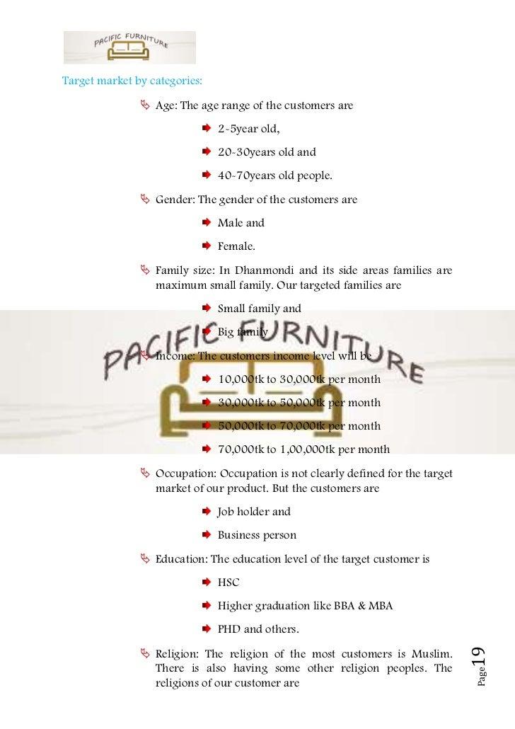 Business plan categories