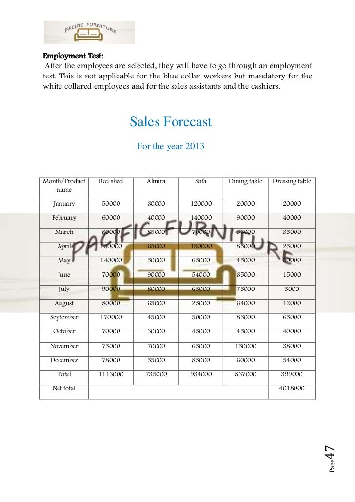 Business plan furniture